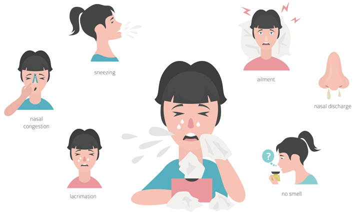 Allergic rhinitis symptoms
