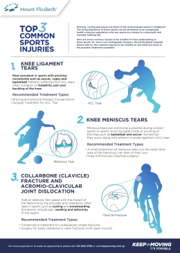 common-sports-injuries-tn