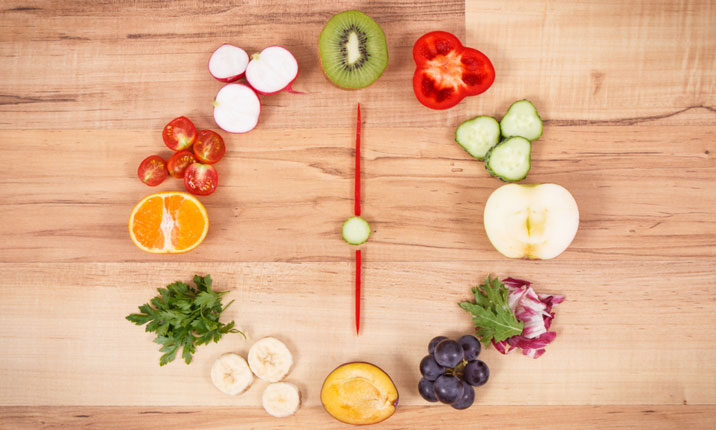 Optimal time to eat fruits myth